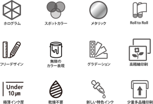 ホログラム、スポットカラー、メタリック、Roll to Roll、フリーデザイン、無限のカラー表現、グラデーション、高精細印刷、極薄インク厚、乾燥不要、新しい特色インク、少量多品種印刷