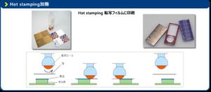 Hot stamping加飾 - Hot stamping転写フィルムに印刷