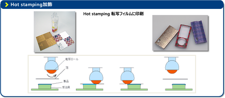 Hot stamping加飾 - Hot stamping転写フィルムに印刷